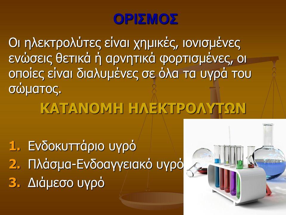 ΚΑΤΑΝΟΜΗ ΗΛΕΚΤΡΟΛΥΤΩΝ