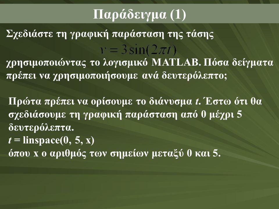 Παράδειγμα (1) Σχεδιάστε τη γραφική παράσταση της τάσης
