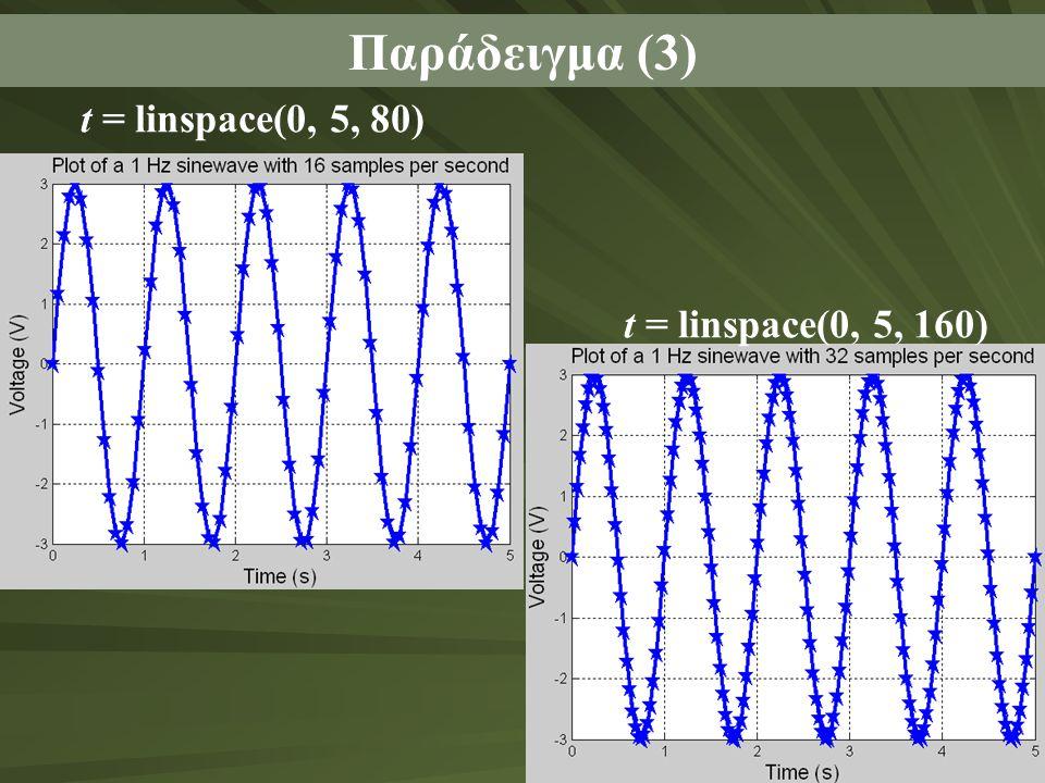 Παράδειγμα (3) t = linspace(0, 5, 80) t = linspace(0, 5, 160)