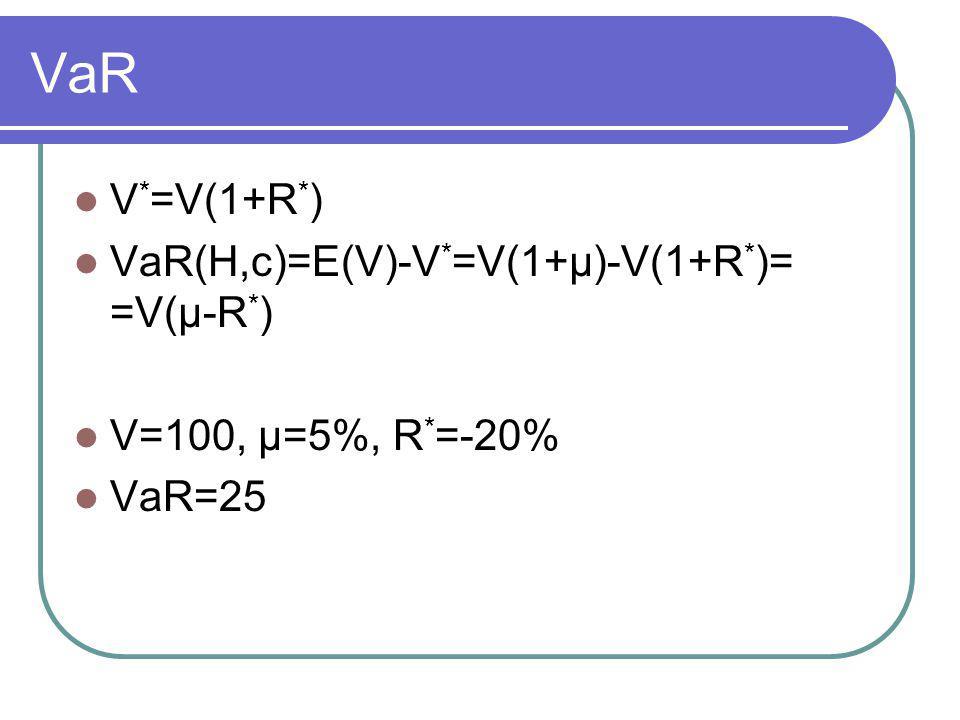 VaR V*=V(1+R*) VaR(H,c)=E(V)-V*=V(1+μ)-V(1+R*)= =V(μ-R*)