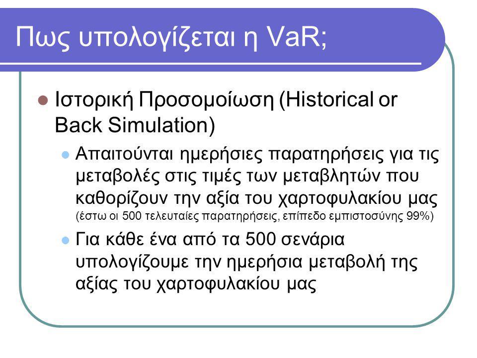 Πως υπολογίζεται η VaR;