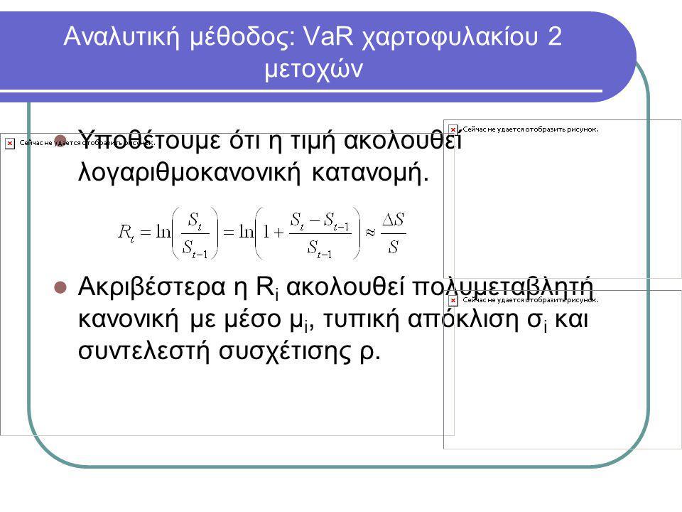 Αναλυτική μέθοδος: VaR χαρτοφυλακίου 2 μετοχών