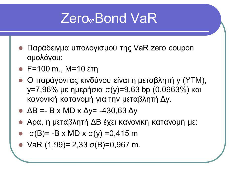 Zero07Bond VaR Παράδειγμα υπολογισμού της VaR zero coupon ομολόγου: