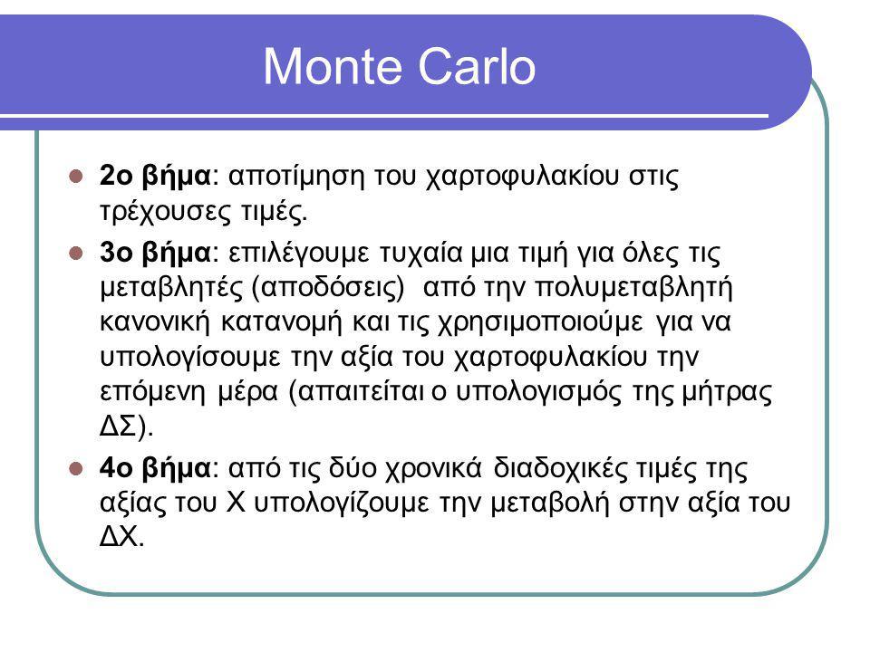 Monte Carlo 2ο βήμα: αποτίμηση του χαρτοφυλακίου στις τρέχουσες τιμές.