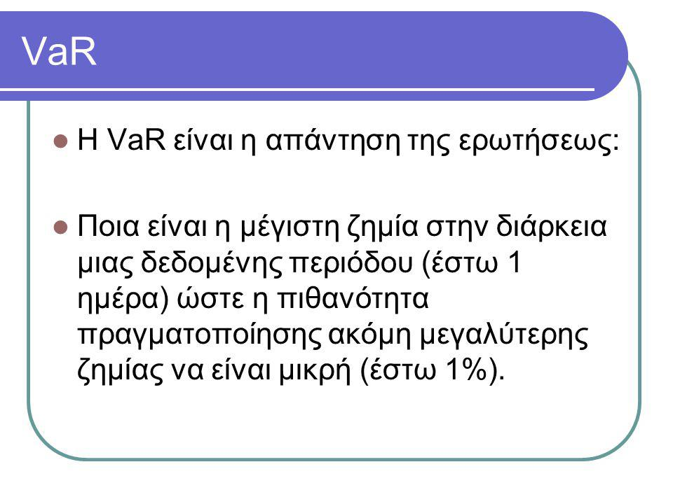 VaR Η VaR είναι η απάντηση της ερωτήσεως: