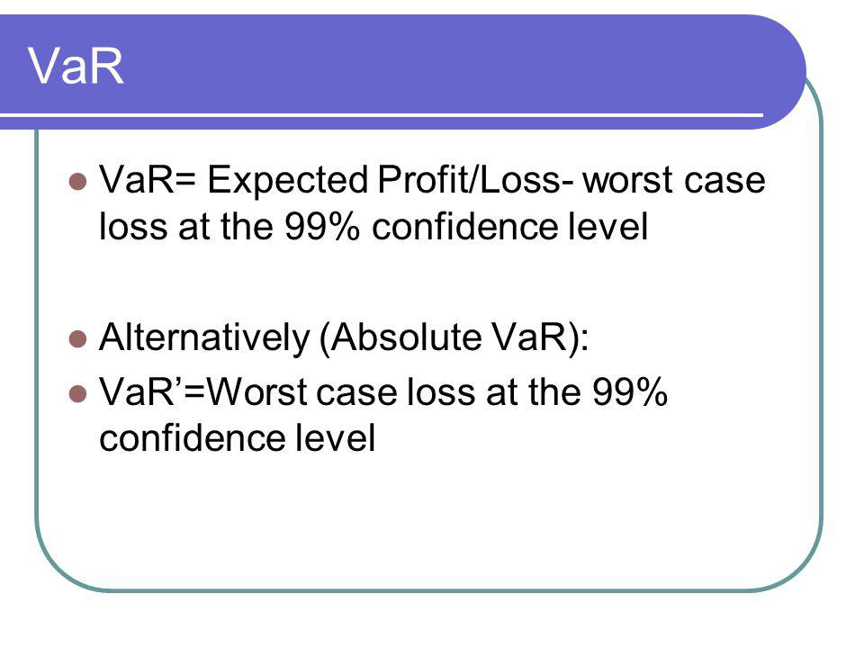 VaR VaR= Expected Profit/Loss- worst case loss at the 99% confidence level. Alternatively (Absolute VaR):