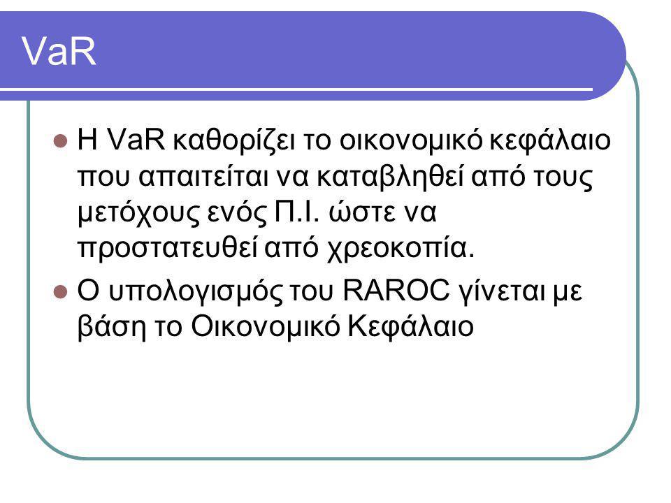 VaR Η VaR καθορίζει το οικονομικό κεφάλαιο που απαιτείται να καταβληθεί από τους μετόχους ενός Π.Ι. ώστε να προστατευθεί από χρεοκοπία.