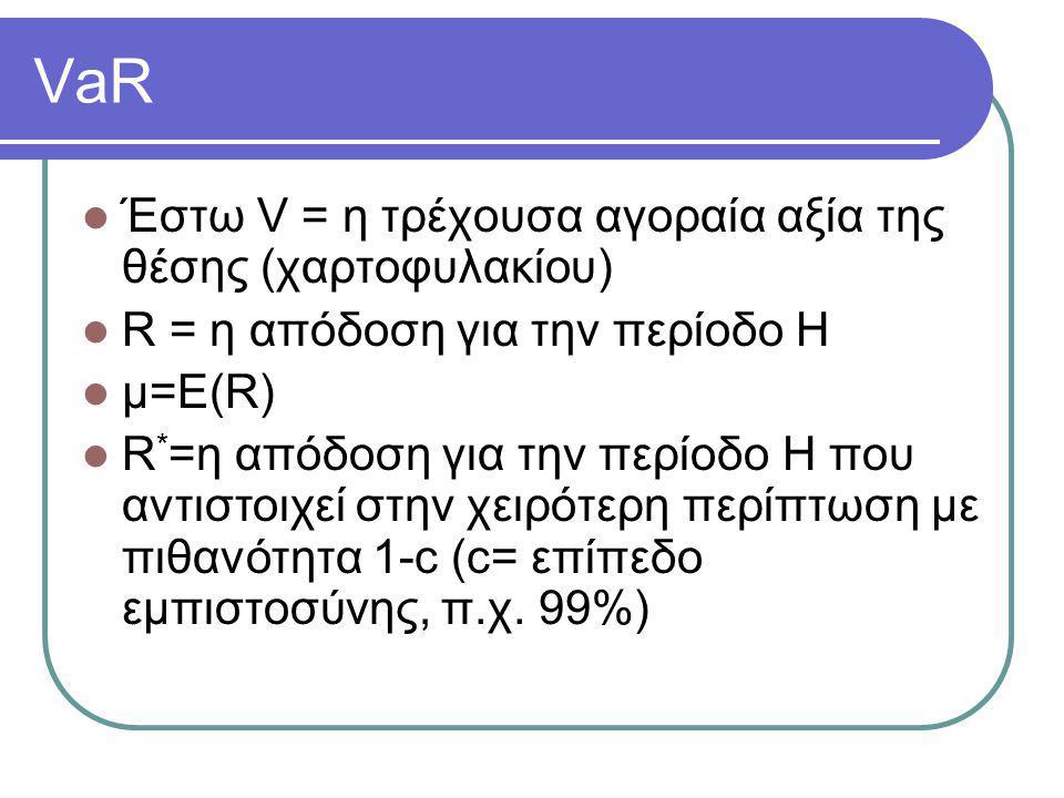 VaR Έστω V = η τρέχουσα αγοραία αξία της θέσης (χαρτοφυλακίου)