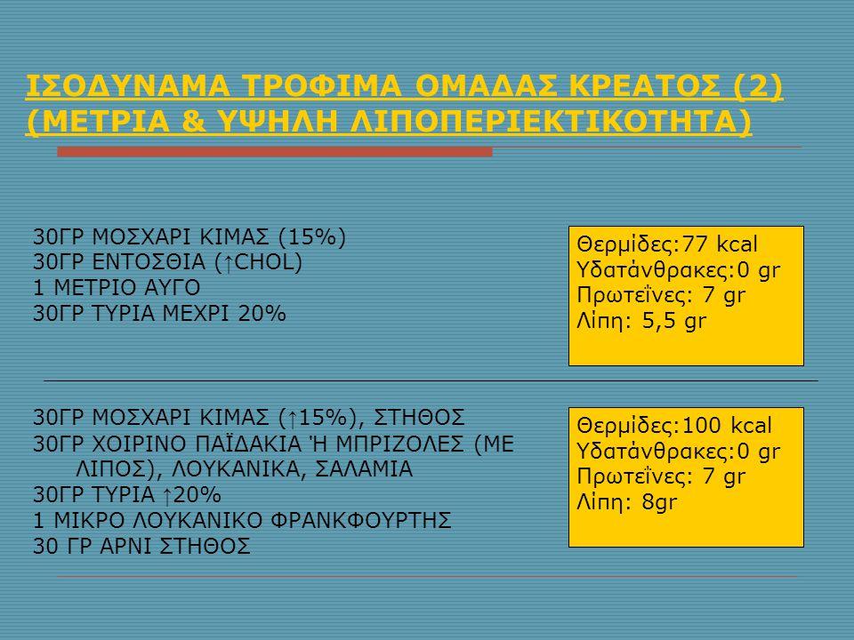 ΙΣΟΔΥΝΑΜΑ ΤΡΟΦΙΜΑ ΟΜΑΔΑΣ ΚΡΕΑΤΟΣ (2) (ΜΕΤΡΙΑ & ΥΨΗΛΗ ΛΙΠΟΠΕΡΙΕΚΤΙΚΟΤΗΤΑ)