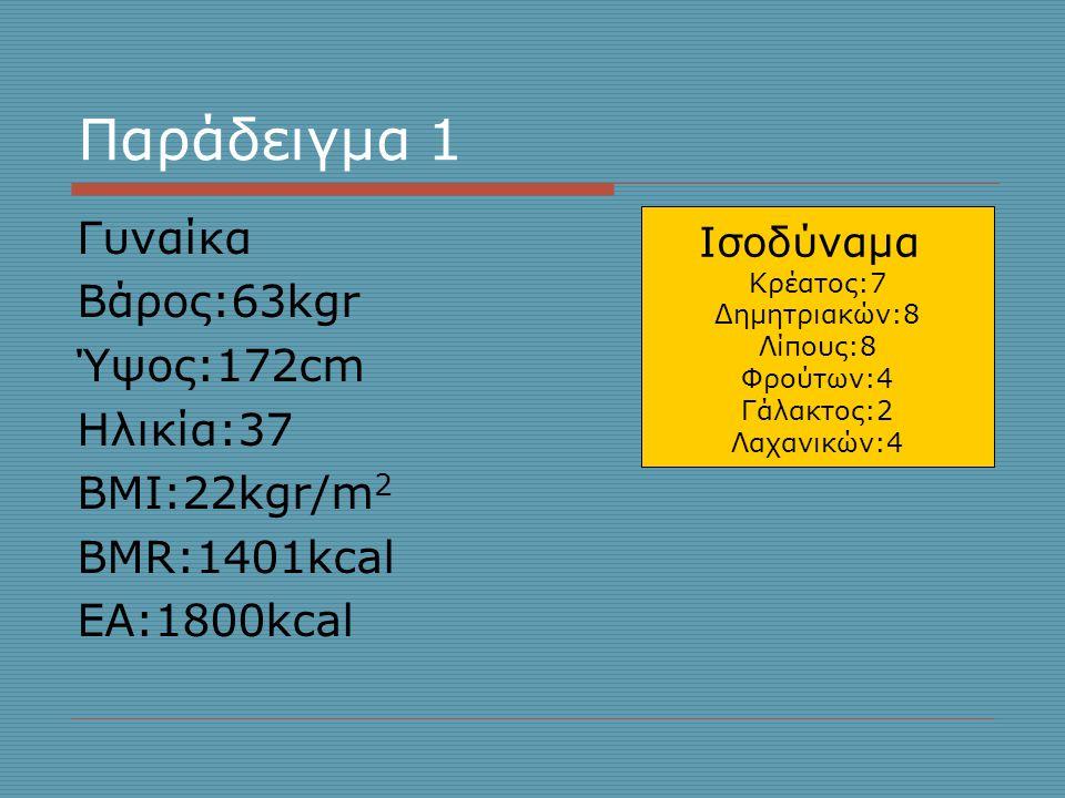 Παράδειγμα 1 Γυναίκα Βάρος:63kgr Ύψος:172cm Ηλικία:37 ΒΜΙ:22kgr/m2