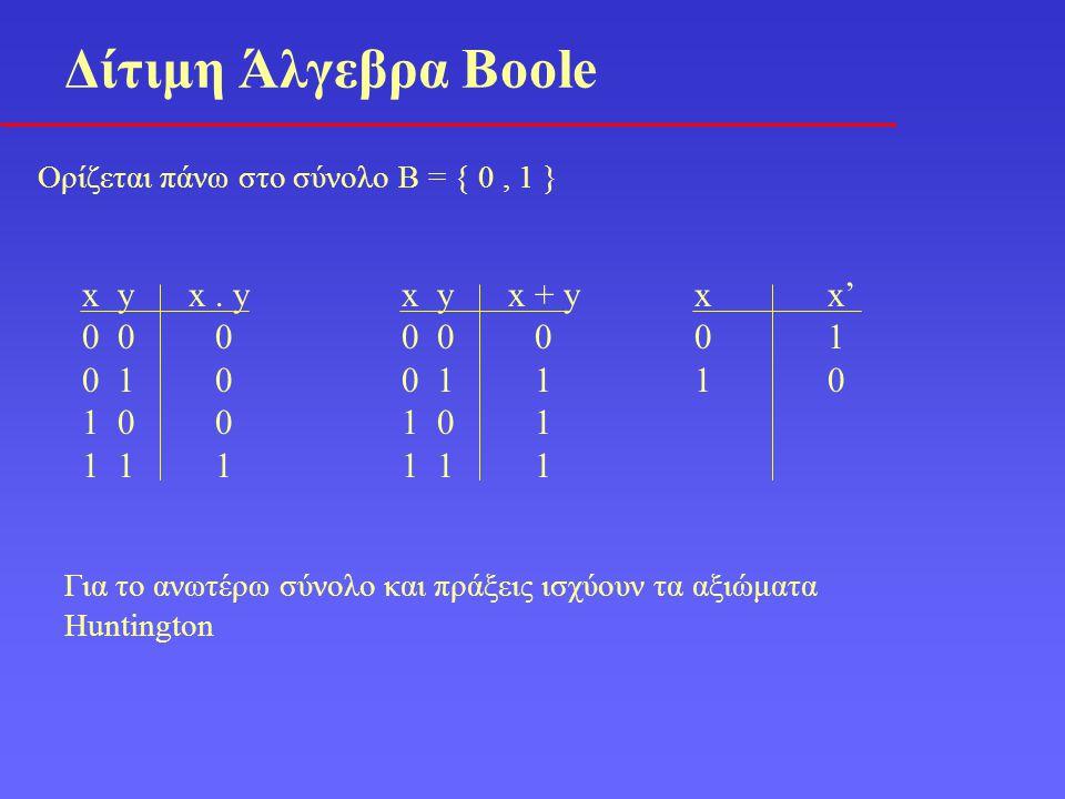 Δίτιμη Άλγεβρα Boole x y x . y 0 0 0 0 1 0 1 0 0 1 1 1 x y x + y 0 0 0