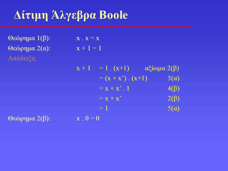 Δίτιμη Άλγεβρα Boole Θεώρημα 1(β): x . x = x Θεώρημα 2(α): x + 1 = 1