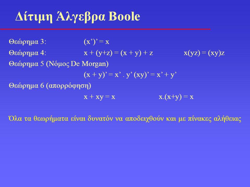 Δίτιμη Άλγεβρα Boole Θεώρημα 3: (x')' = x