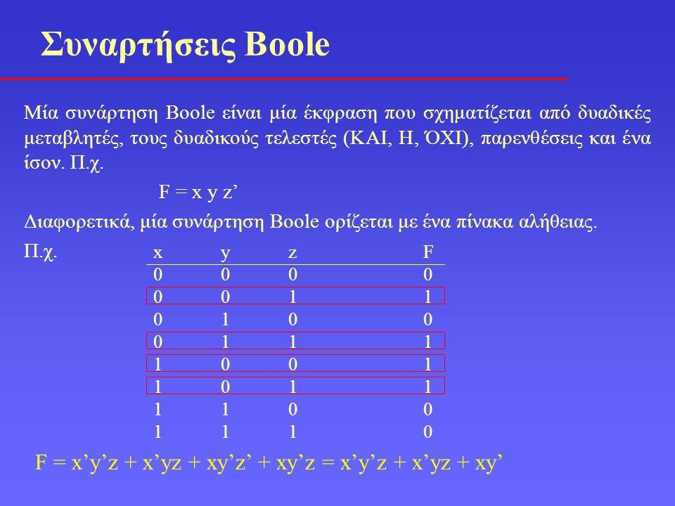 Συναρτήσεις Boole F = x'y'z + x'yz + xy'z' + xy'z = x'y'z + x'yz + xy'