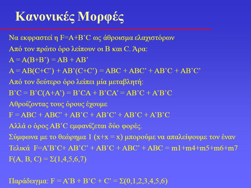 Κανονικές Μορφές Να εκφραστεί η F=A+B'C ως άθροισμα ελαχιστόρων