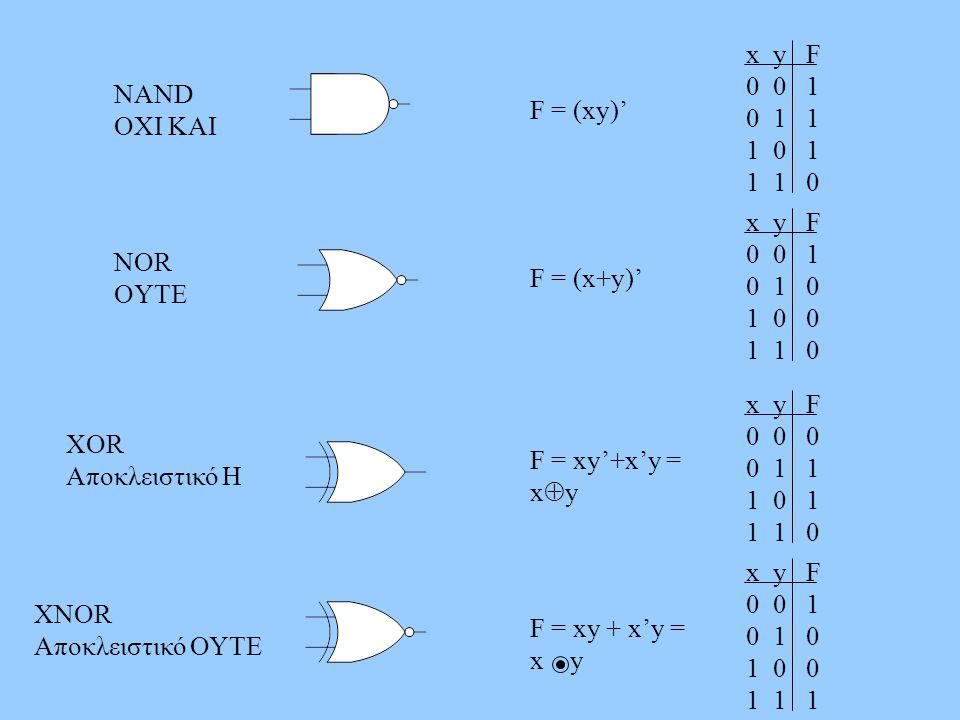 x y F 0 0 1. 0 1 1. 1 0 1. 1 1 0. NAND. OXI KAI. F = (xy)' x y F. 0 0 1.