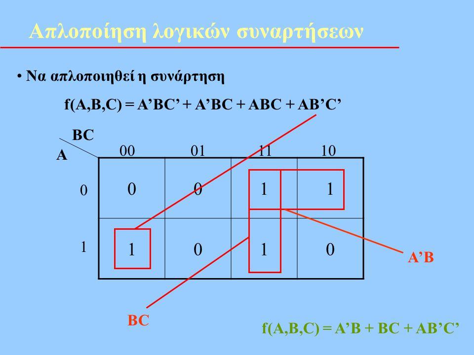 Απλοποίηση λογικών συναρτήσεων