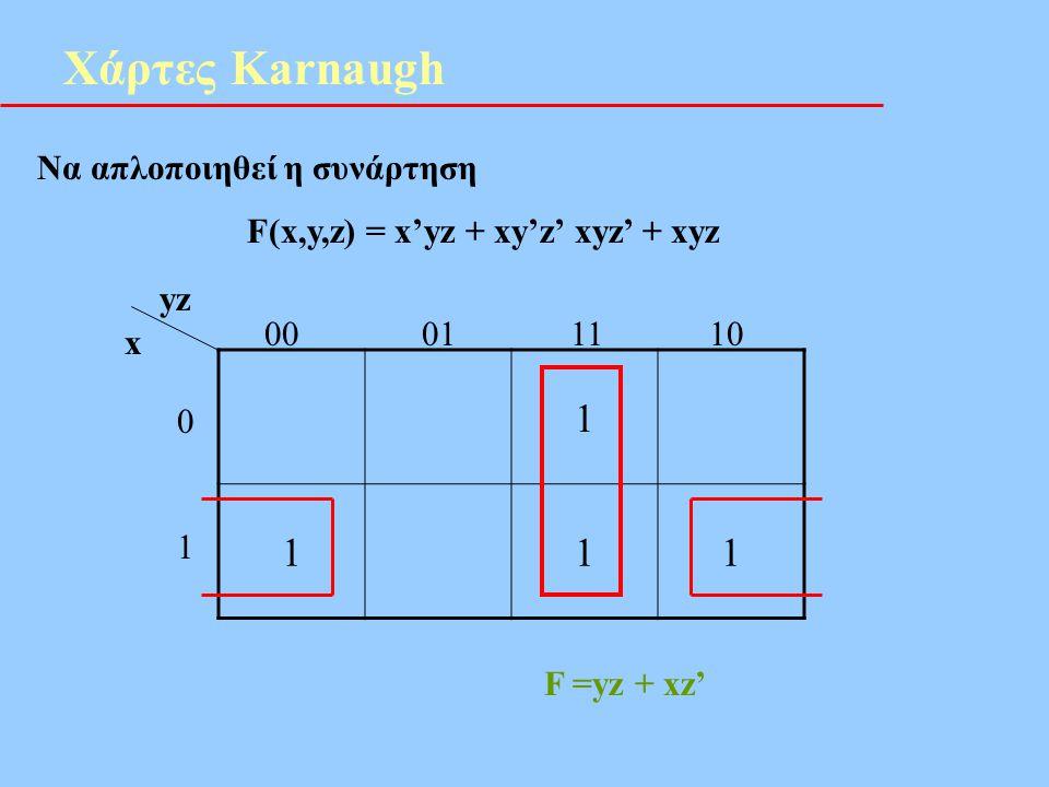 Χάρτες Karnaugh 1 Να απλοποιηθεί η συνάρτηση