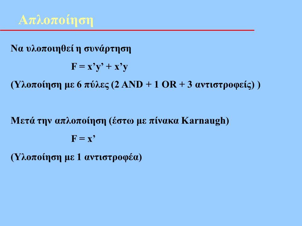 Απλοποίηση Να υλοποιηθεί η συνάρτηση F = x'y' + x'y