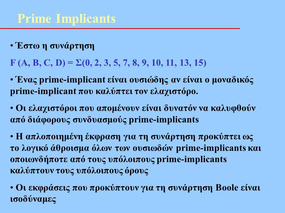 Prime Implicants Έστω η συνάρτηση