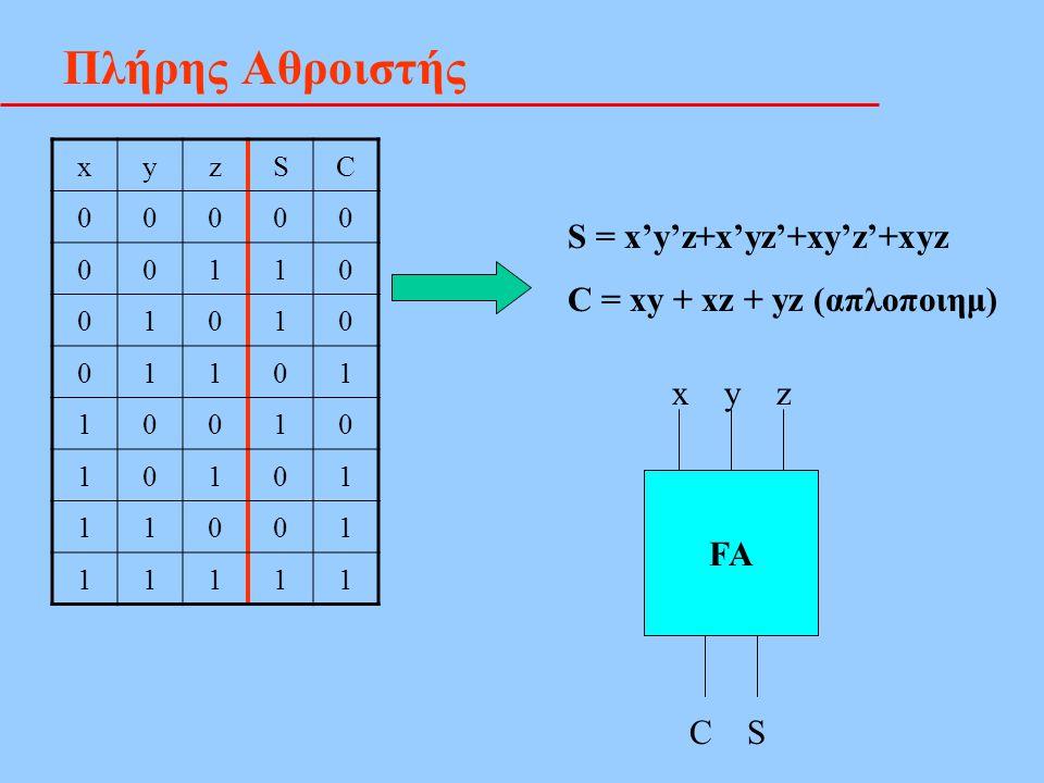Πλήρης Αθροιστής S = x'y'z+x'yz'+xy'z'+xyz