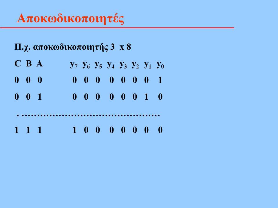 Αποκωδικοποιητές Π.χ. αποκωδικοποιητής 3 x 8
