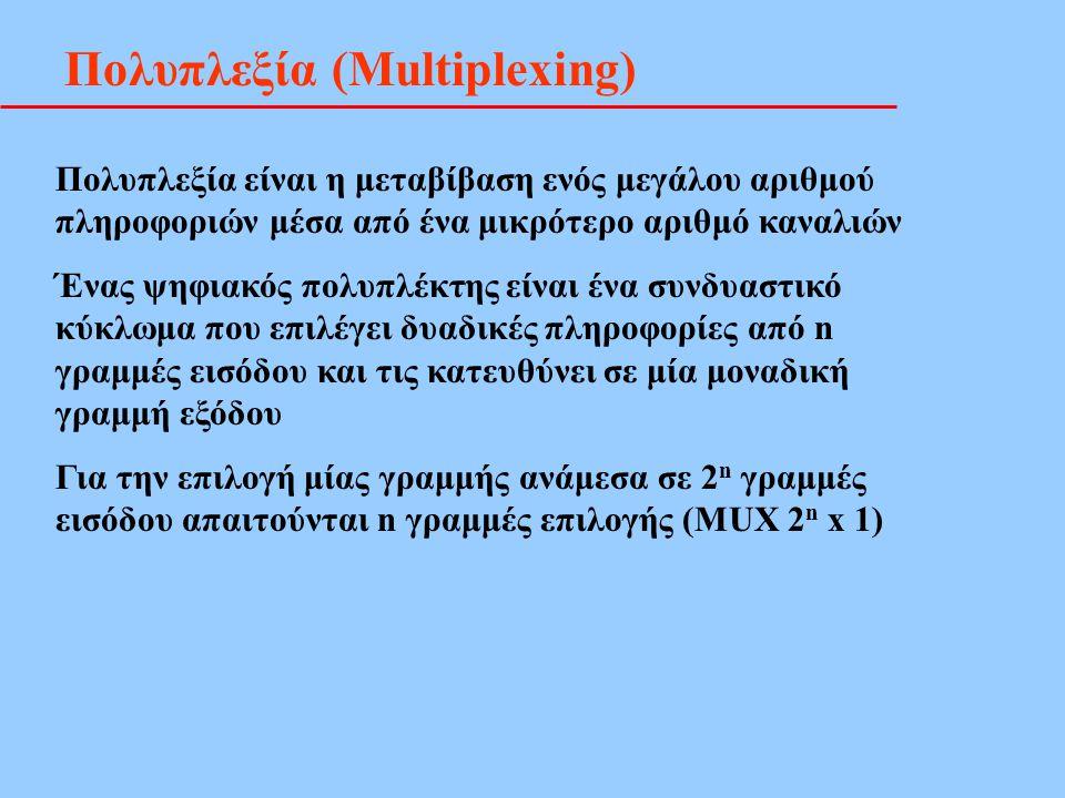 Πολυπλεξία (Multiplexing)