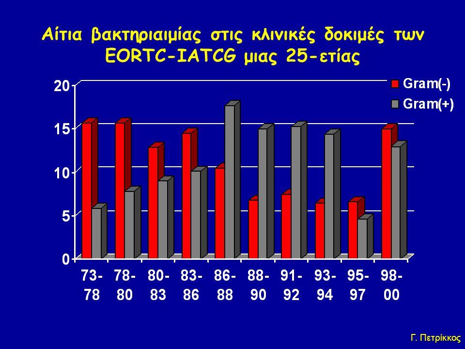 Αίτια βακτηριαιμίας στις κλινικές δοκιμές των EORTC-IATCG μιας 25-ετίας