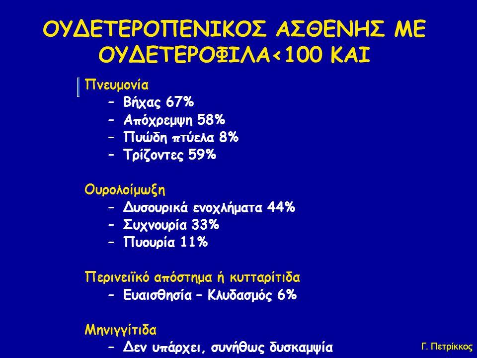 ΟΥΔΕΤΕΡΟΠΕΝΙΚΟΣ ΑΣΘΕΝΗΣ ΜΕ ΟΥΔΕΤΕΡΟΦΙΛΑ<100 ΚΑΙ