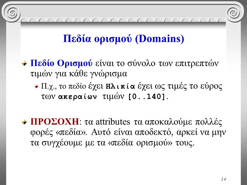 Πεδία ορισμού (Domains)