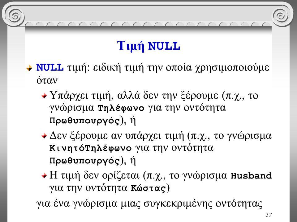 Τιμή NULL NULL τιμή: ειδική τιμή την οποία χρησιμοποιούμε όταν