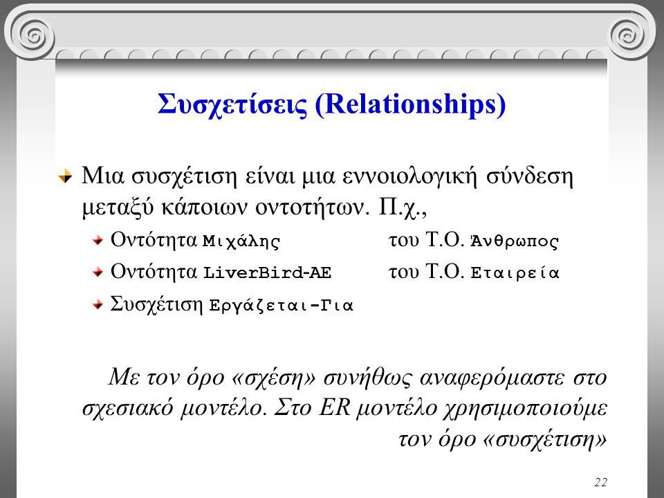 Συσχετίσεις (Relationships)
