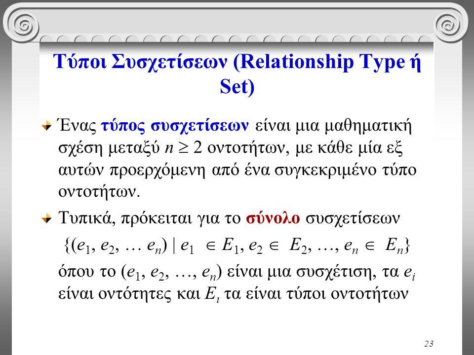 Τύποι Συσχετίσεων (Relationship Type ή Set)