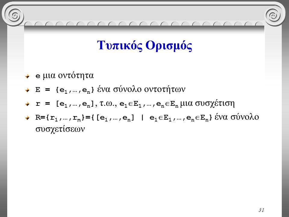 Τυπικός Ορισμός e μια οντότητα E = {e1,…,en} ένα σύνολο οντοτήτων