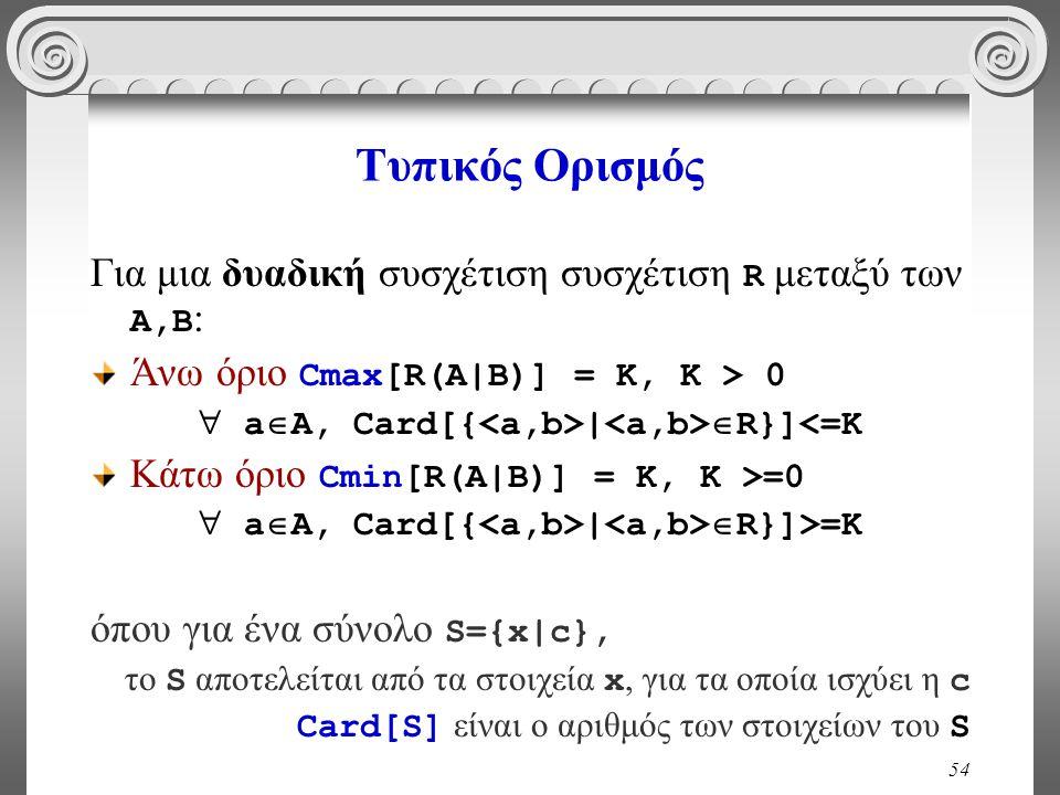 Τυπικός Ορισμός Για μια δυαδική συσχέτιση συσχέτιση R μεταξύ των A,B: