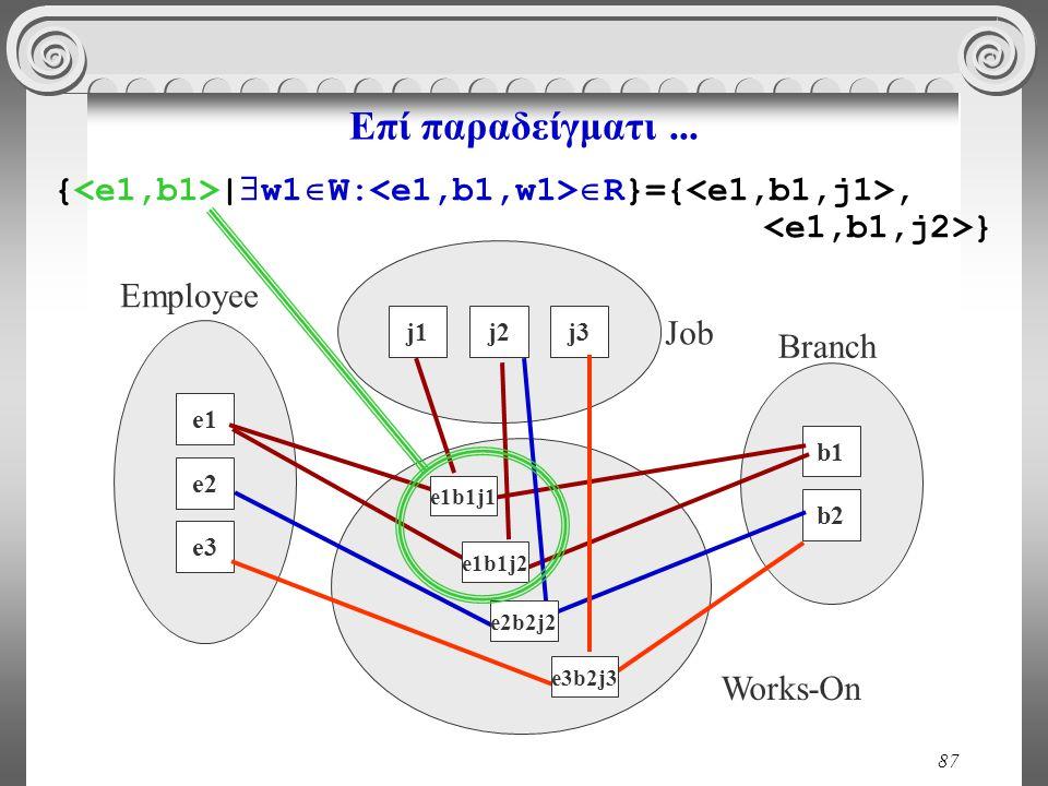 Επί παραδείγματι ... {<e1,b1>|w1W:<e1,b1,w1>R}={<e1,b1,j1>, <e1,b1,j2>} Employee. j1. j2. j3.