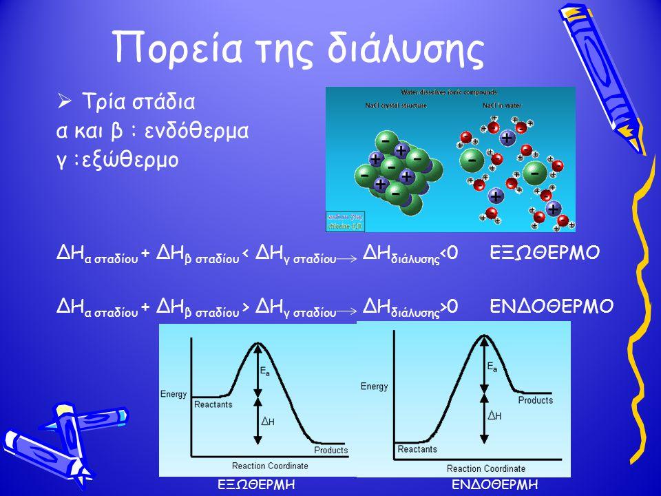 Πορεία της διάλυσης Τρία στάδια α και β : ενδόθερμα γ : εξώθερμο