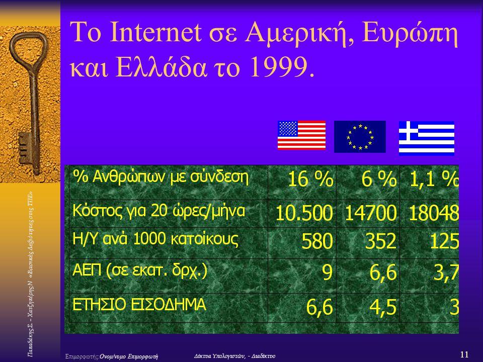 Το Internet σε Αμερική, Ευρώπη και Ελλάδα το 1999.