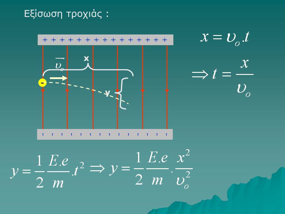 Εξίσωση τροχιάς : + - x - y