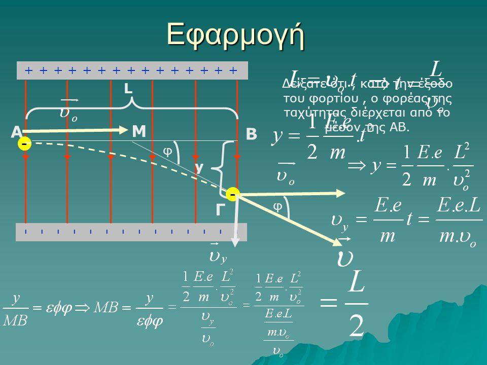 Εφαρμογή Α. + - L. y. Β. Μ. Γ. φ.