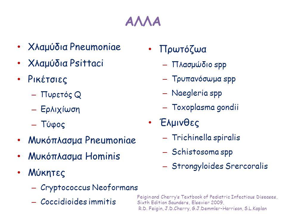 ΑΛΛΑ Χλαμύδια Pneumoniae Πρωτόζωα Χλαμύδια Psittaci Ρικέτσιες Έλμινθες