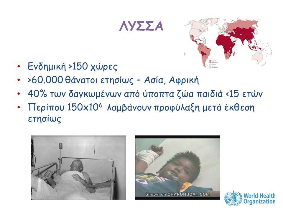ΛΥΣΣΑ Ενδημική >150 χώρες >60.000 θάνατοι ετησίως – Ασία, Αφρική