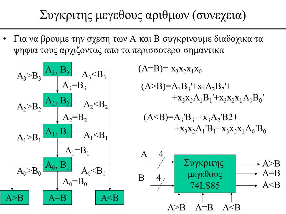 Συγκριτης μεγεθους αριθμων (συνεχεια)