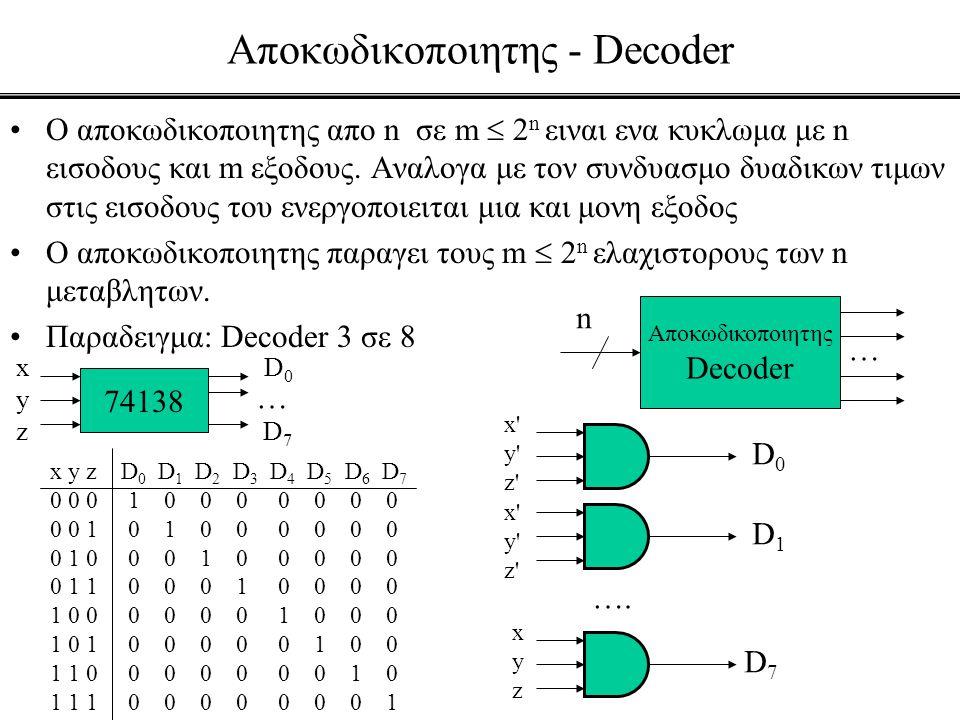 Αποκωδικοποιητης - Decoder
