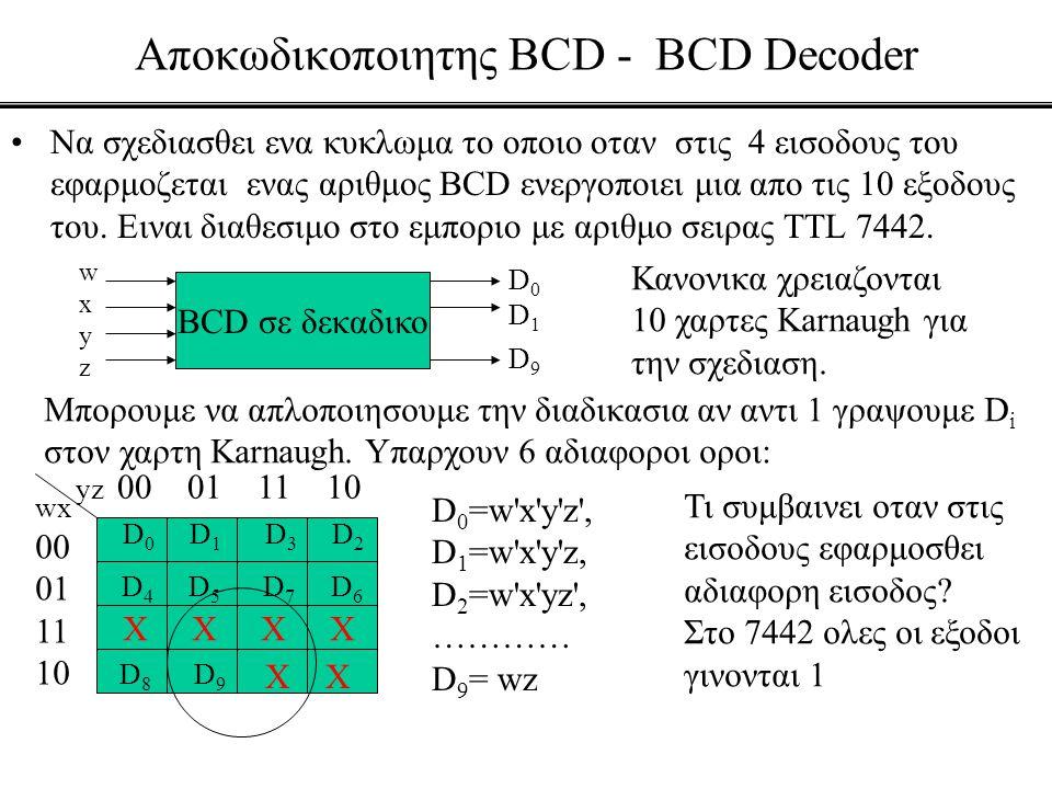 Αποκωδικοποιητης BCD - BCD Decoder