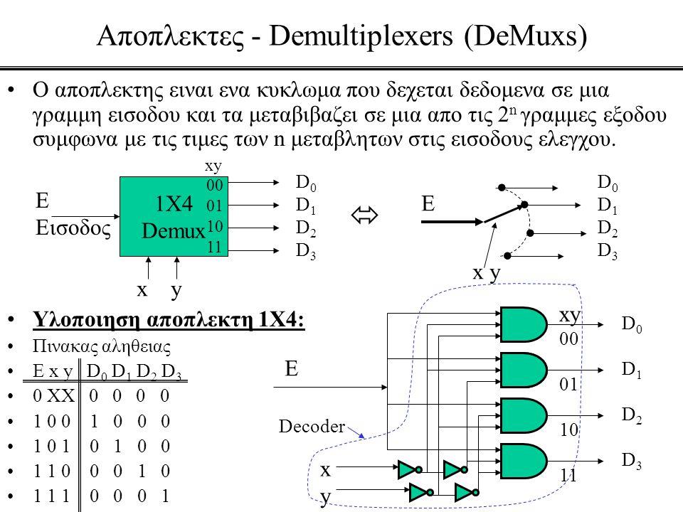 Αποπλεκτες - Demultiplexers (DeMuxs)