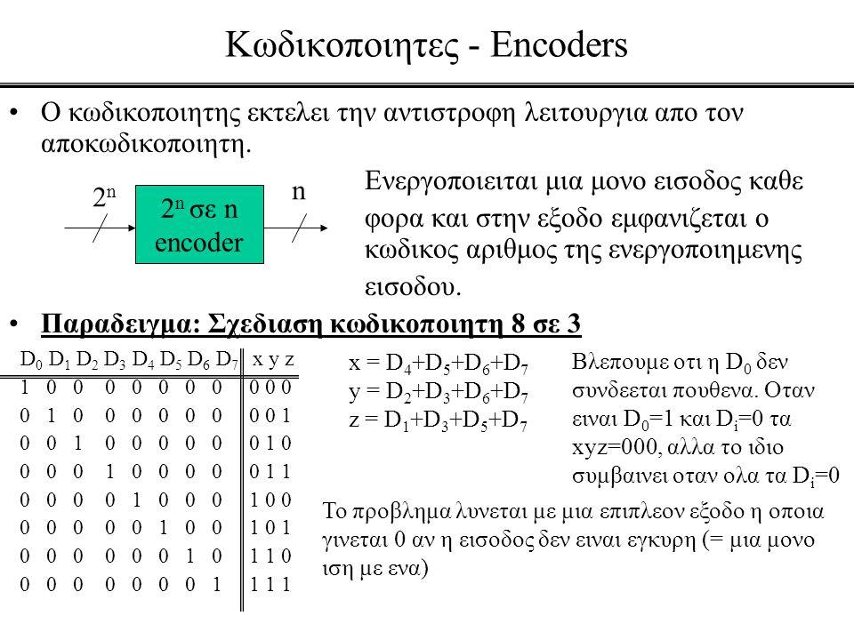 Κωδικοποιητες - Encoders