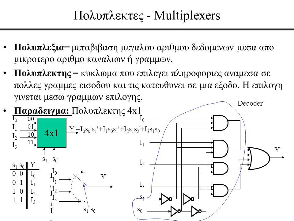 Πολυπλεκτες - Multiplexers