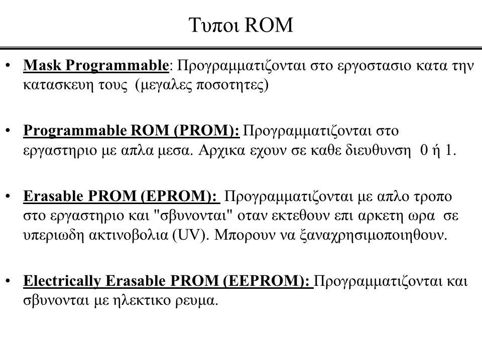 Τυποι ROM Mask Programmable: Προγραμματιζονται στο εργοστασιο κατα την κατασκευη τους (μεγαλες ποσοτητες)