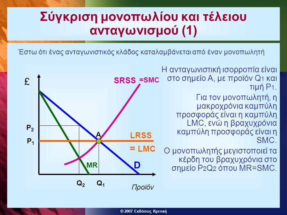 Σύγκριση μονοπωλίου και τέλειου ανταγωνισμού (1)